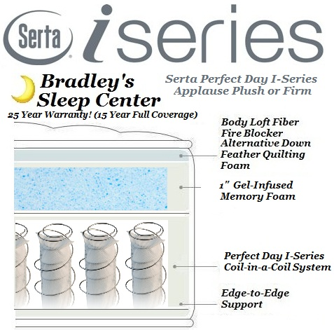 Details About Serta Gel Memory Foam Cluster Bed Pillow